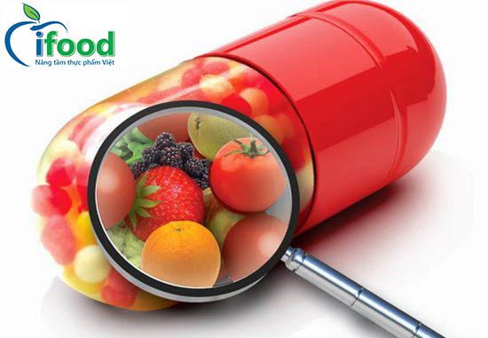 kiểm nghiệm thực phẩm chức năng